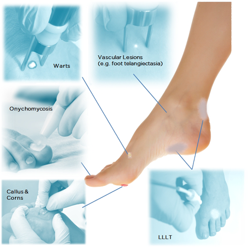 Podiatry_Apps_small